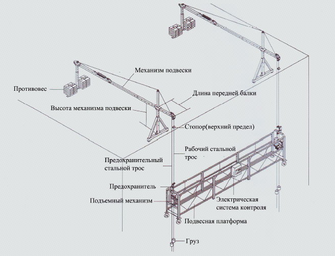 Монтаж подъемника zlp-630 цена в москве